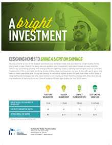 Energy-Efficient Lighting: A Bright Investment